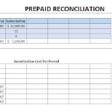 Prepaid Expenses Template Howtoexcel Net
