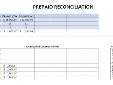 prepaid expense template