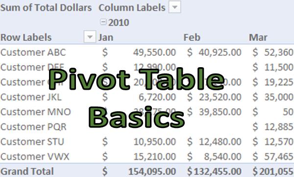 pivot table basics how to create and setup howtoexcel net