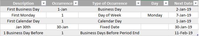 task manager recurring deadlines