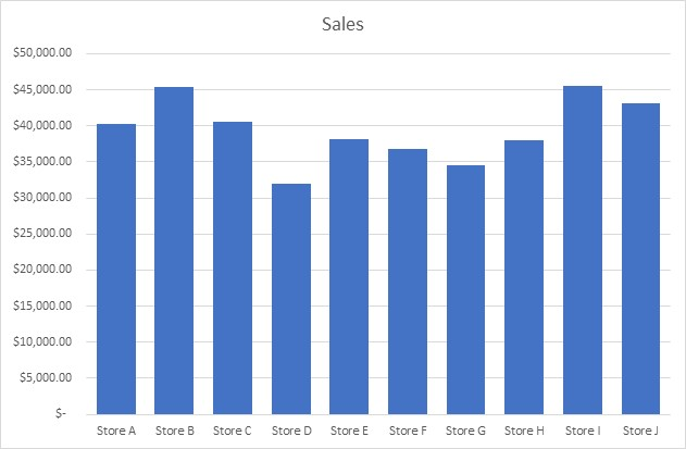 sales chart excel high resolution image